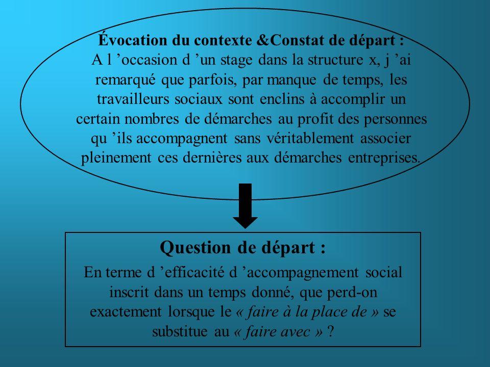 Évocation du contexte &Constat de départ : A l occasion d un stage dans la structure x, j ai remarqué que parfois, par manque de temps, les travailleu