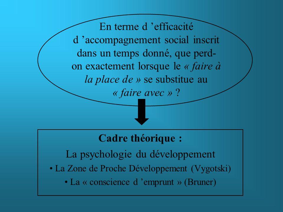 Cadre théorique : La psychologie du développement La Zone de Proche Développement (Vygotski) La « conscience d emprunt » (Bruner)