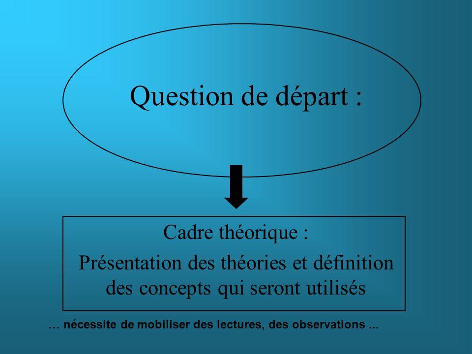 Question de départ : Cadre théorique : Présentation des théories et définition des concepts qui seront utilisés … nécessite de mobiliser des lectures,