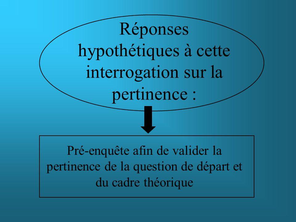 Réponses hypothétiques à cette interrogation sur la pertinence : Pré-enquête afin de valider la pertinence de la question de départ et du cadre théori