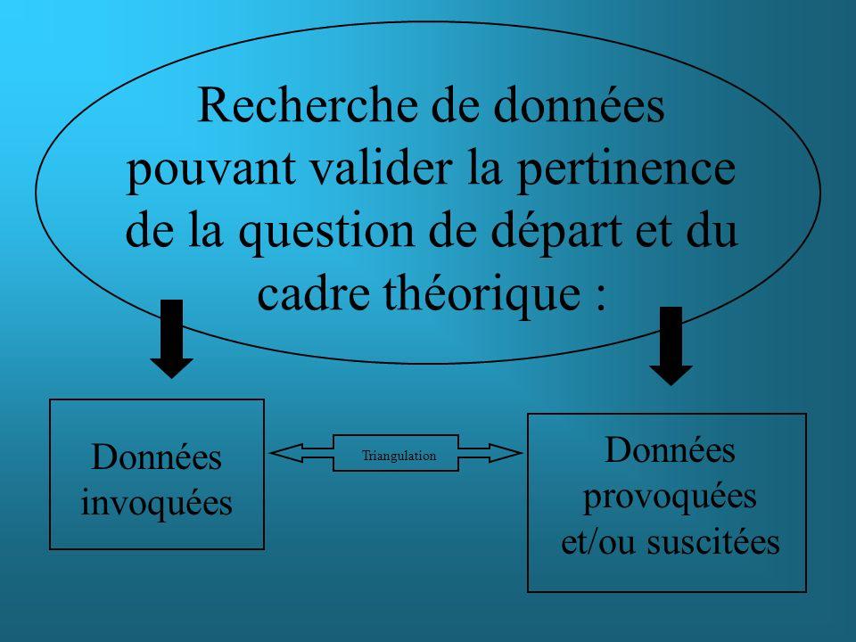 Construction de données provoquées et/ou suscitées : Méthodologie : Choix des outils en fonction de la question de départ et dans le respect d une posture épistémologique cohérente avec le cadre théorique