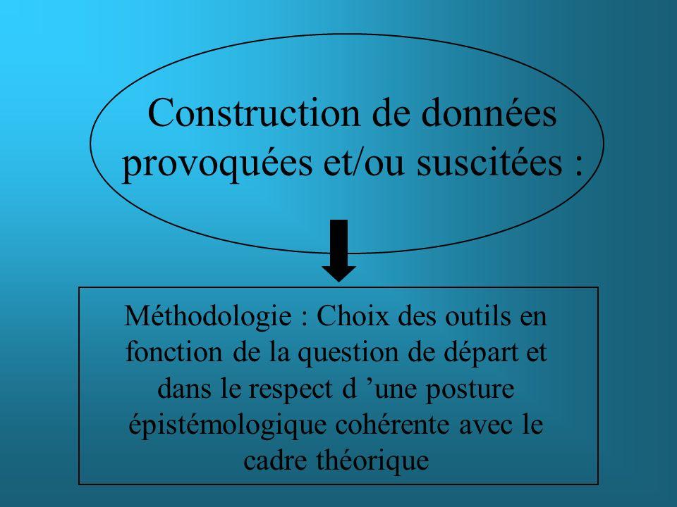 Méthodologie : Choix des outils en fonction de la problématique et dans le respect d une posture épistémologique cohérente avec le cadre théorique