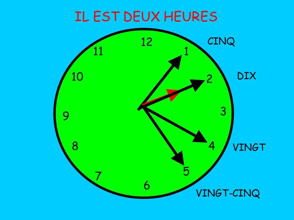 IL EST DEUX HEURES 12 1 5 4 9 3 6 10 11 2 7 8 CINQ DIX VINGT VINGT-CINQ