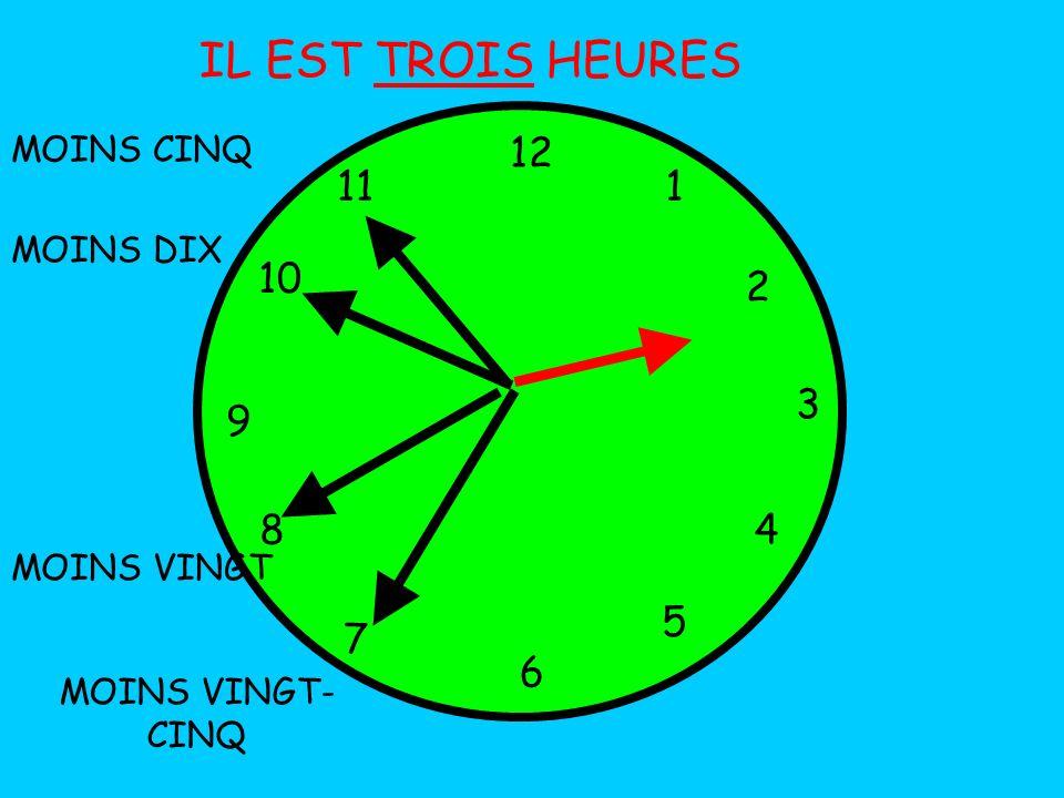 IL EST TROIS HEURES 12 1 5 4 9 3 6 10 11 2 7 8 MOINS VINGT- CINQ MOINS VINGT MOINS DIX MOINS CINQ