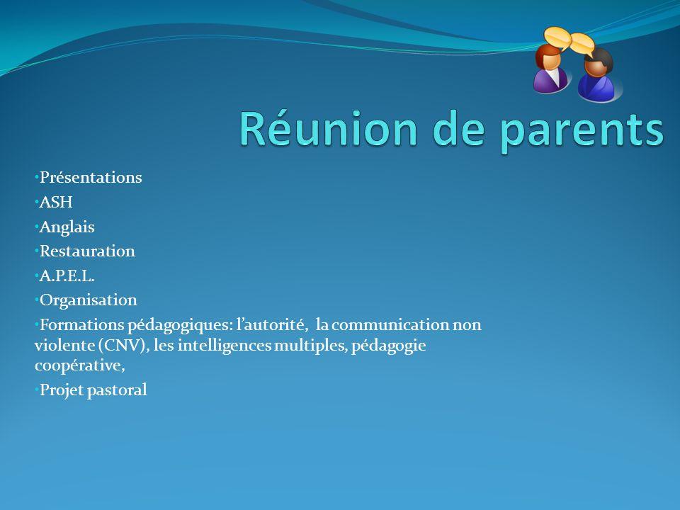 Présentations ASH Anglais Restauration A.P.E.L. Organisation Formations pédagogiques: lautorité, la communication non violente (CNV), les intelligence