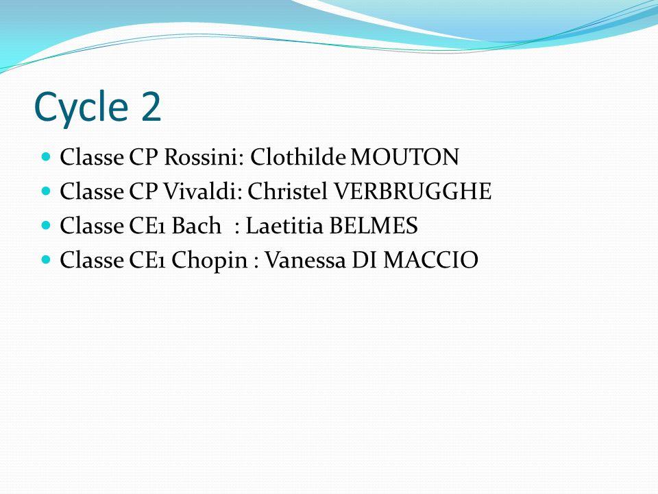 Cycle 2 Classe CP Rossini: Clothilde MOUTON Classe CP Vivaldi: Christel VERBRUGGHE Classe CE1 Bach : Laetitia BELMES Classe CE1 Chopin : Vanessa DI MA