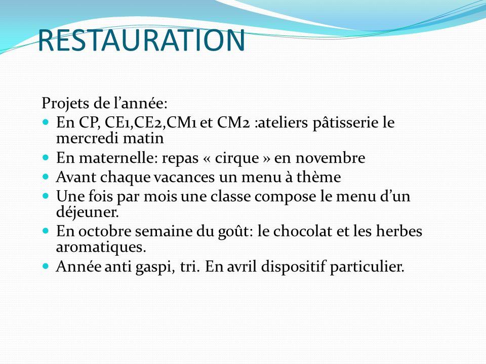 RESTAURATION Projets de lannée: En CP, CE1,CE2,CM1 et CM2 :ateliers pâtisserie le mercredi matin En maternelle: repas « cirque » en novembre Avant cha