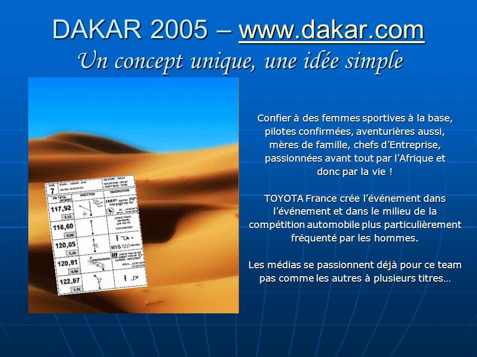 DAKAR 2005 – www.dakar.com Un concept unique, une idée simple www.dakar.com Confier à des femmes sportives à la base, pilotes confirmées, aventurières