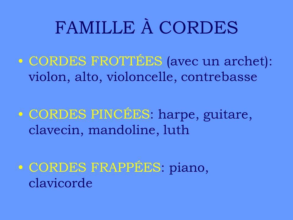 FAMILLE À CORDES CORDES FROTTÉES (avec un archet): violon, alto, violoncelle, contrebasse CORDES PINCÉES: harpe, guitare, clavecin, mandoline, luth CO