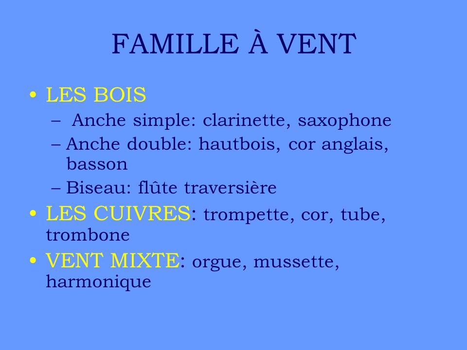 FAMILLE À VENT LES BOIS – Anche simple: clarinette, saxophone –Anche double: hautbois, cor anglais, basson –Biseau: flûte traversière LES CUIVRES: tro