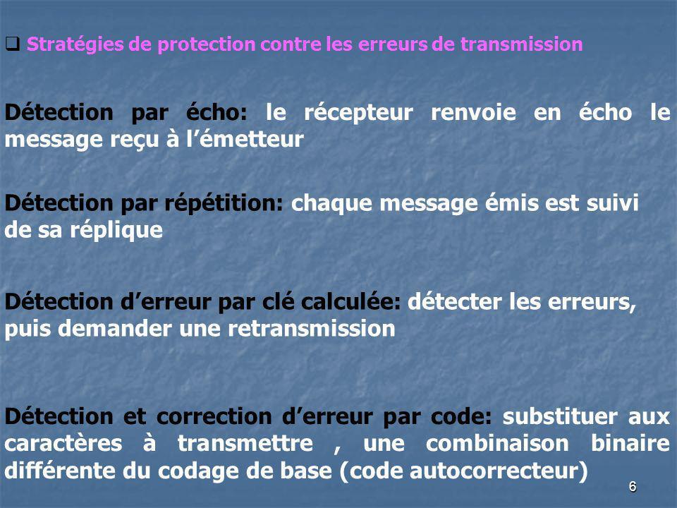 Stratégies de protection contre les erreurs de transmission Détection par écho: le récepteur renvoie en écho le message reçu à lémetteur Détection par