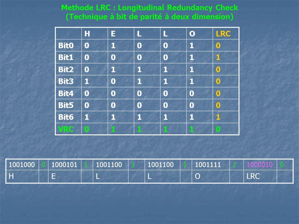 Methode LRC : Longitudinal Redundancy Check (Technique à bit de parité à deux dimension) HELLOLRC Bit0010010 Bit1000011 Bit2011110 Bit3101110 Bit40000