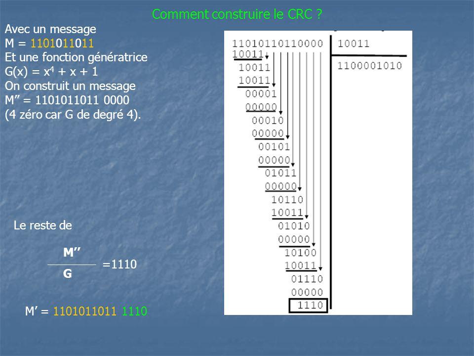 Comment construire le CRC ? Avec un message M = 1101011011 Et une fonction génératrice G(x) = x 4 + x + 1 On construit un message M = 1101011011 0000