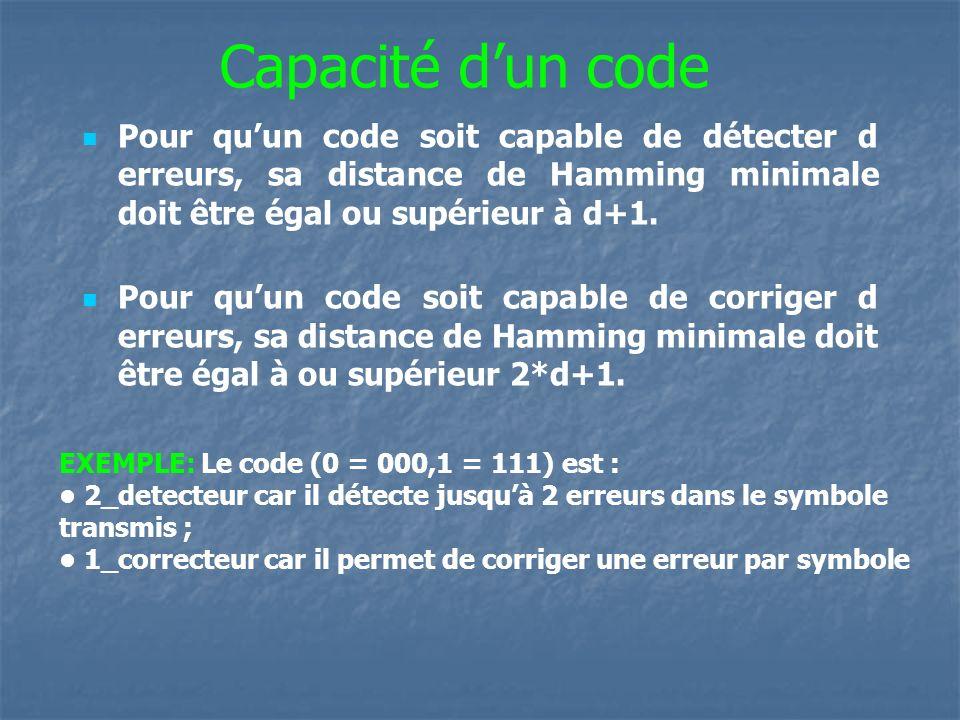 Capacité dun code Pour quun code soit capable de détecter d erreurs, sa distance de Hamming minimale doit être égal ou supérieur à d+1. Pour quun code