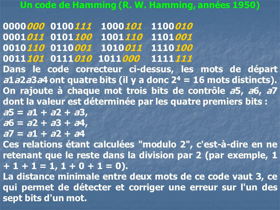 Un code de Hamming (R. W. Hamming, années 1950) 0000000 0100111 1000101 1100010 0001011 0101100 1001110 1101001 0010110 0110001 1010011 1110100 001110