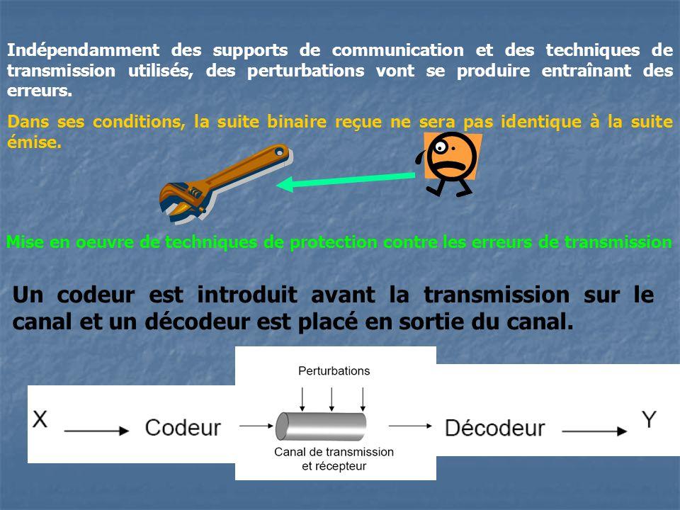 Indépendamment des supports de communication et des techniques de transmission utilisés, des perturbations vont se produire entraînant des erreurs. Mi