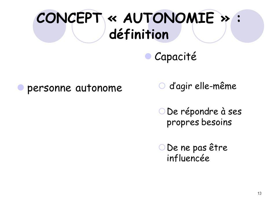 13 CONCEPT « AUTONOMIE » : définition personne autonome Capacité dagir elle-même De répondre à ses propres besoins De ne pas être influencée