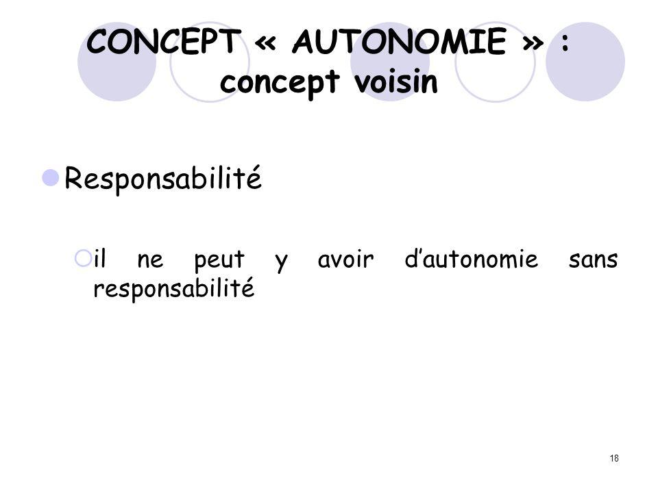 18 CONCEPT « AUTONOMIE » : concept voisin Responsabilité il ne peut y avoir dautonomie sans responsabilité