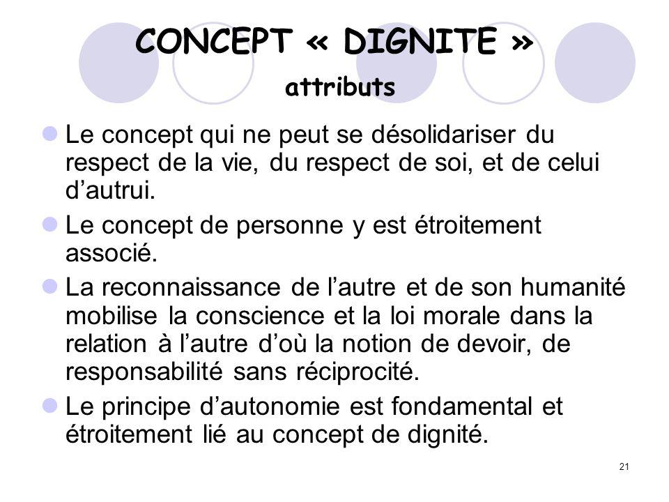 21 CONCEPT « DIGNITE » attributs Le concept qui ne peut se désolidariser du respect de la vie, du respect de soi, et de celui dautrui. Le concept de p
