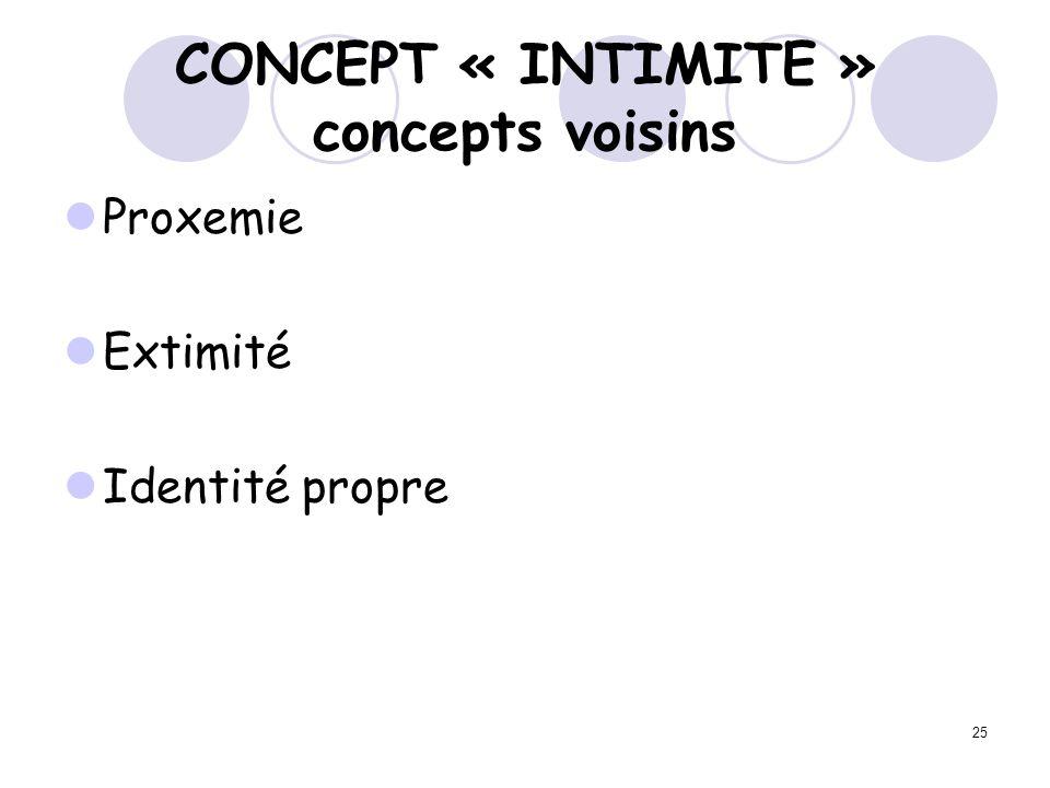 25 CONCEPT « INTIMITE » concepts voisins Proxemie Extimité Identité propre