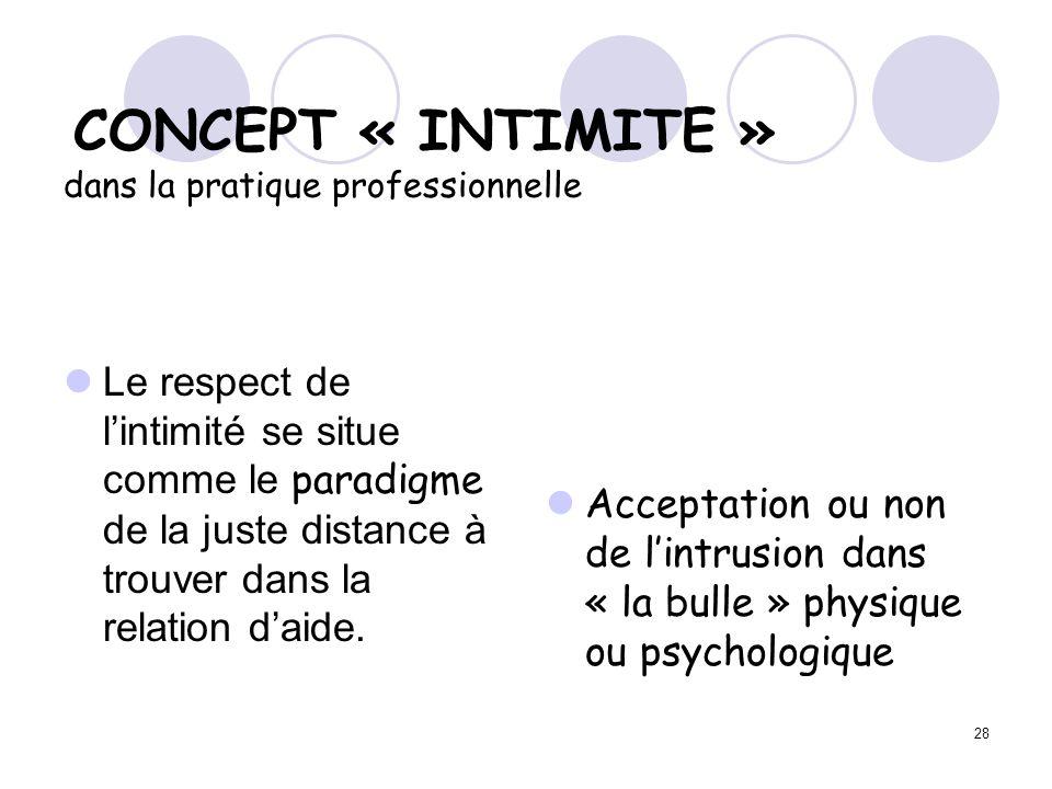 28 CONCEPT « INTIMITE » dans la pratique professionnelle Le respect de lintimité se situe comme le paradigme de la juste distance à trouver dans la re