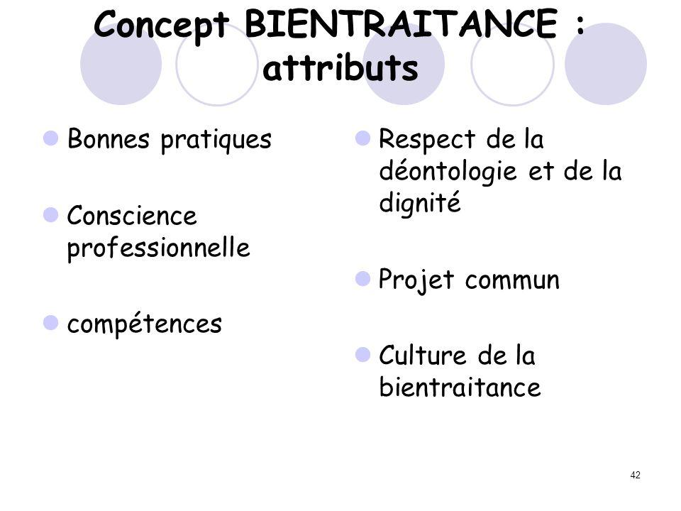 42 Concept BIENTRAITANCE : attributs Bonnes pratiques Conscience professionnelle compétences Respect de la déontologie et de la dignité Projet commun