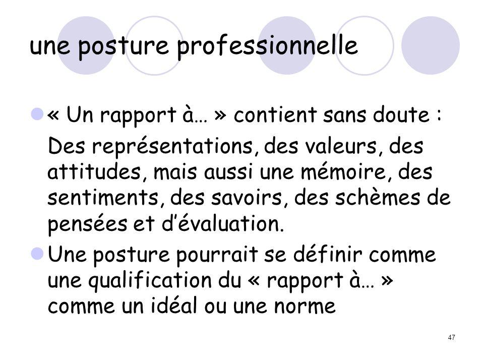 47 une posture professionnelle « Un rapport à… » contient sans doute : Des représentations, des valeurs, des attitudes, mais aussi une mémoire, des se