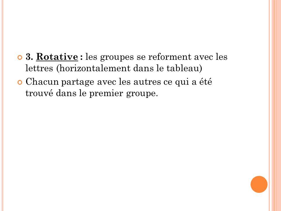 3. Rotative : les groupes se reforment avec les lettres (horizontalement dans le tableau) Chacun partage avec les autres ce qui a été trouvé dans le p