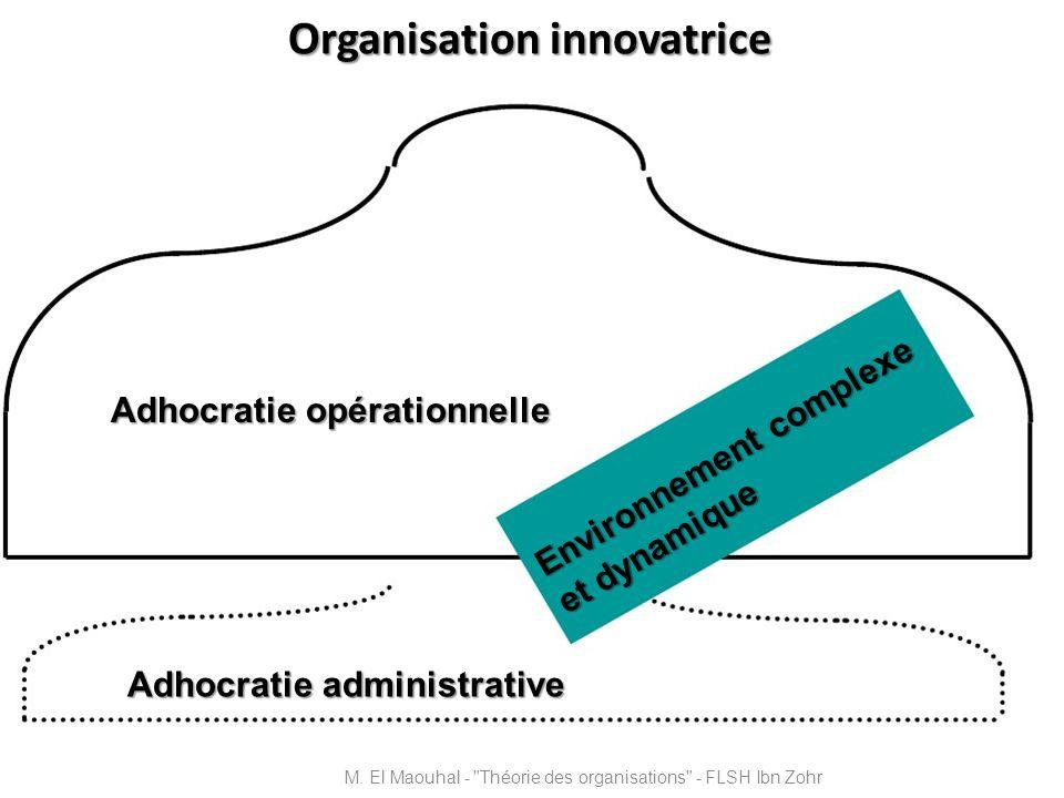 Organisation innovatrice Environnement complexe et dynamique Adhocratie opérationnelle Adhocratie administrative M. El Maouhal -