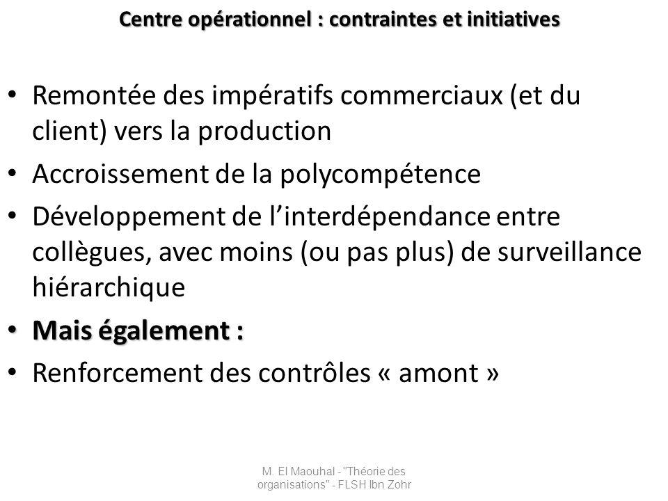 Centre opérationnel : contraintes et initiatives Remontée des impératifs commerciaux (et du client) vers la production Accroissement de la polycompéte