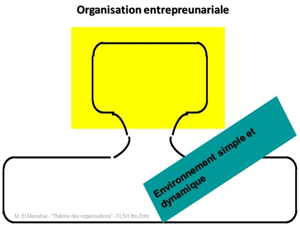 Organisation entrepreunariale Environnement simple et dynamique M. El Maouhal -