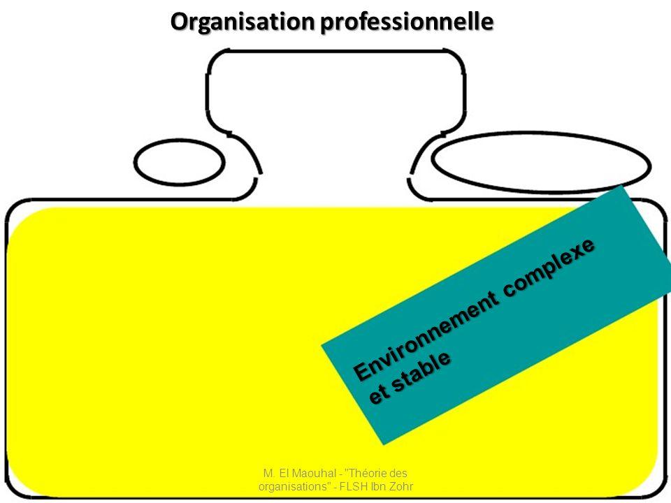 Caractéristiques de lorganisation professionnelle Les membres du centre opérationnel exercent une poussée vers le professionnalisme, afin de diminuer linfluence que les autres (collègues, hiérarchie, administrateur) ont sur leur travail.