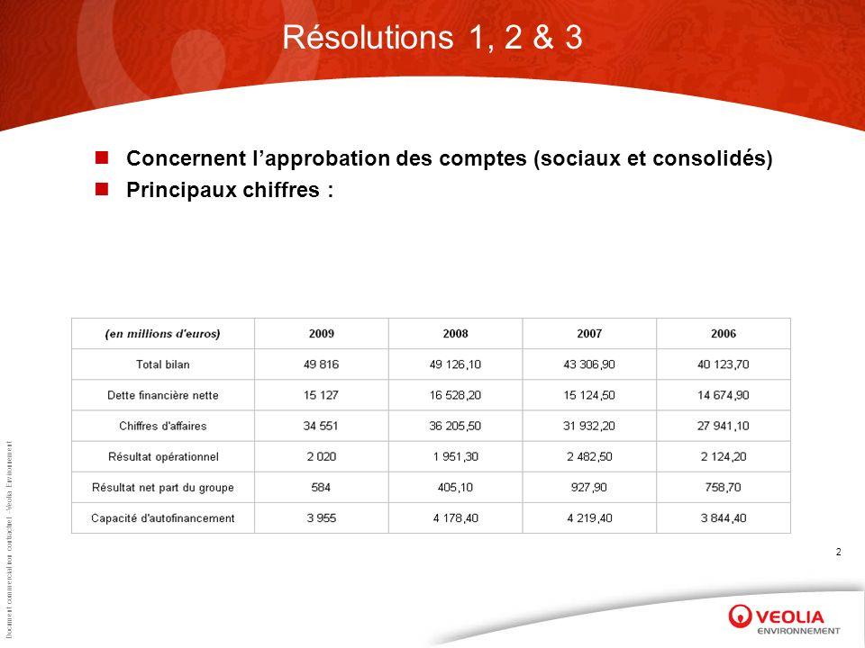 Document commercial non contractuel –Veolia Environnement 2 Résolutions 1, 2 & 3 Concernent lapprobation des comptes (sociaux et consolidés) Principaux chiffres : Source : document de référence VE