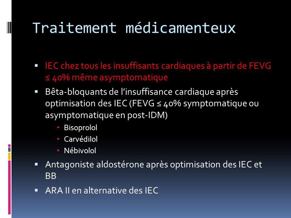 Traitement médicamenteux IEC chez tous les insuffisants cardiaques à partir de FEVG 40% même asymptomatique Bêta-bloquants de linsuffisance cardiaque