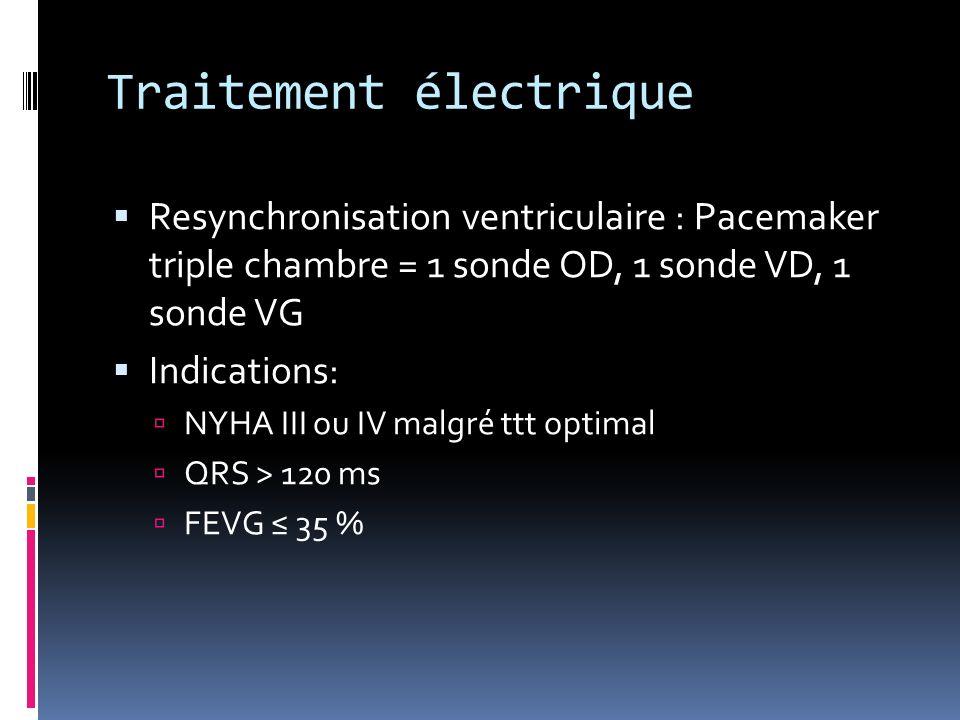 Traitement électrique Resynchronisation ventriculaire : Pacemaker triple chambre = 1 sonde OD, 1 sonde VD, 1 sonde VG Indications: NYHA III ou IV malg
