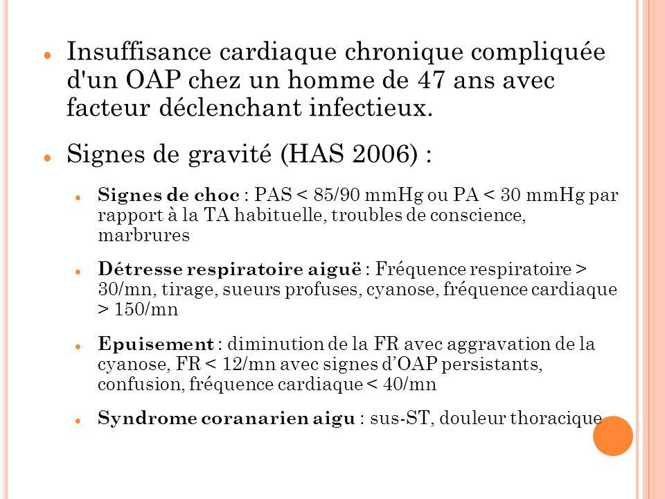 Insuffisance cardiaque chronique compliquée d'un OAP chez un homme de 47 ans avec facteur déclenchant infectieux. Signes de gravité (HAS 2006) : Signe