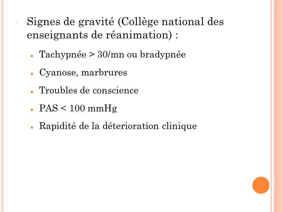 Signes de gravité (Collège national des enseignants de réanimation) : Tachypnée > 30/mn ou bradypnée Cyanose, marbrures Troubles de conscience PAS < 1