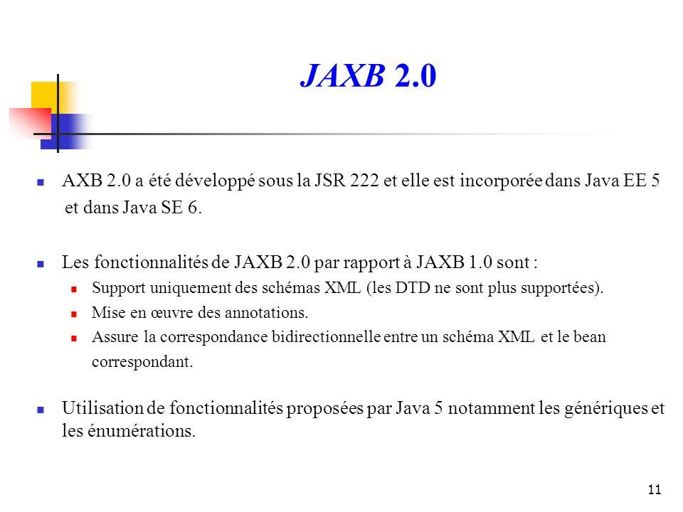 11 JAXB 2.0 AXB 2.0 a été développé sous la JSR 222 et elle est incorporée dans Java EE 5 et dans Java SE 6. Les fonctionnalités de JAXB 2.0 par rappo