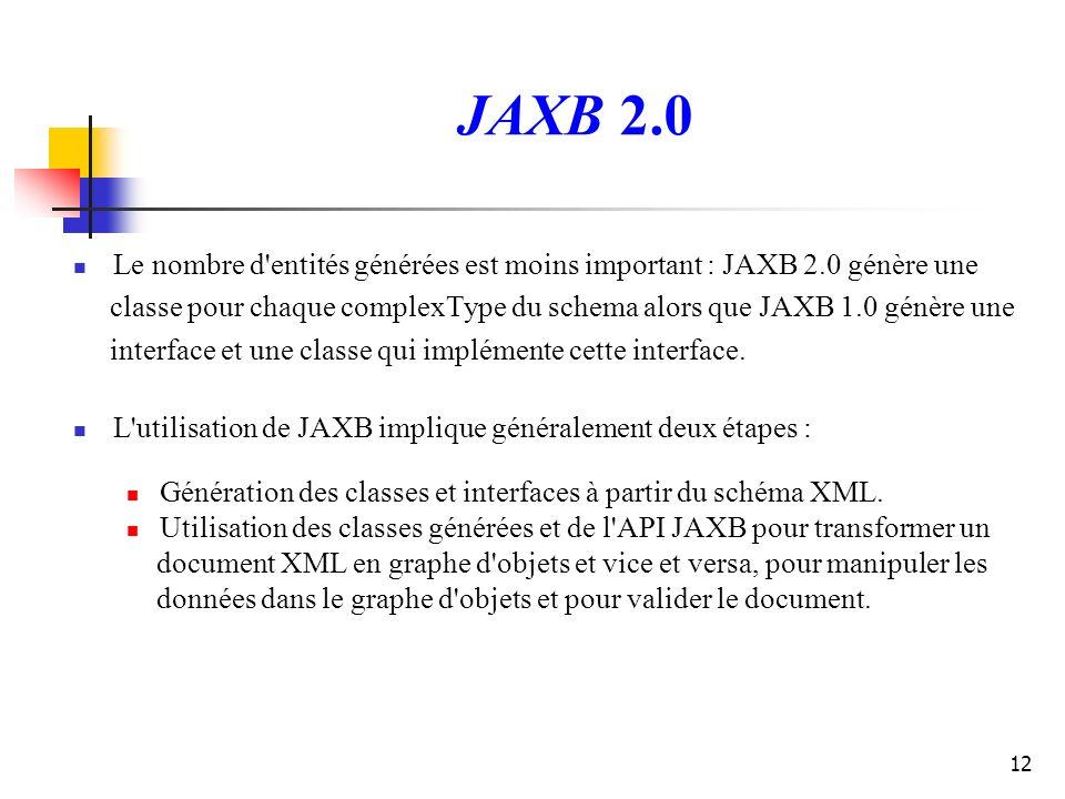 12 Le nombre d'entités générées est moins important : JAXB 2.0 génère une classe pour chaque complexType du schema alors que JAXB 1.0 génère une inter
