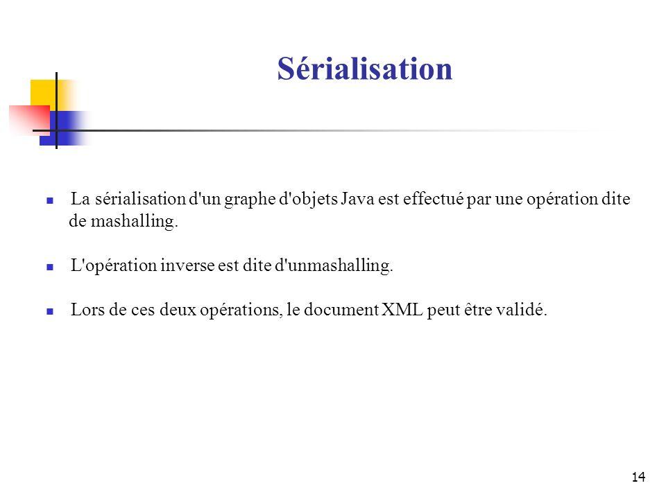 14 La sérialisation d'un graphe d'objets Java est effectué par une opération dite de mashalling. L'opération inverse est dite d'unmashalling. Lors de