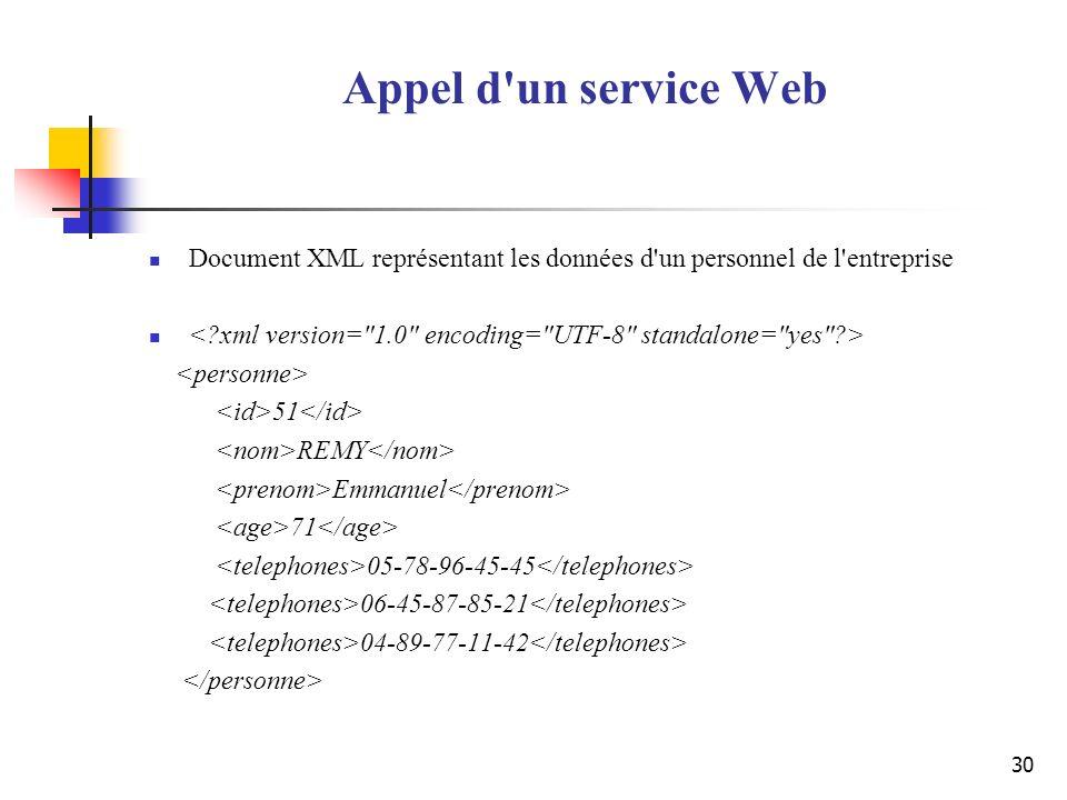30 Appel d'un service Web Document XML représentant les données d'un personnel de l'entreprise 51 REMY Emmanuel 71 05-78-96-45-45 06-45-87-85-21 04-89