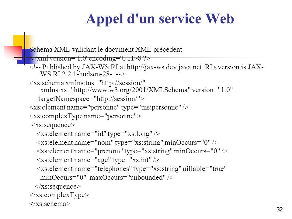 32 Appel d'un service Web Schéma XML validant le document XML précédent <xs:schema xmlns:tns=