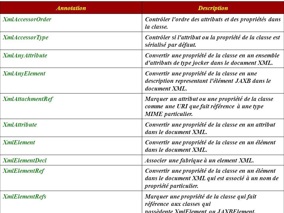 43 AnnotationDescription XmlAccessorOrderContrôler l'ordre des attributs et des propriétés dans la classe. XmlAccessorTypeContrôler si l'attribut ou l