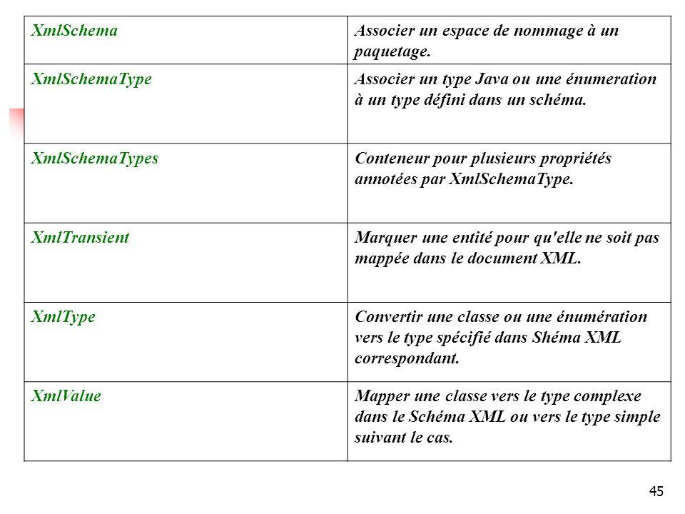 45 XmlSchemaAssocier un espace de nommage à un paquetage. XmlSchemaTypeAssocier un type Java ou une énumeration à un type défini dans un schéma. XmlSc