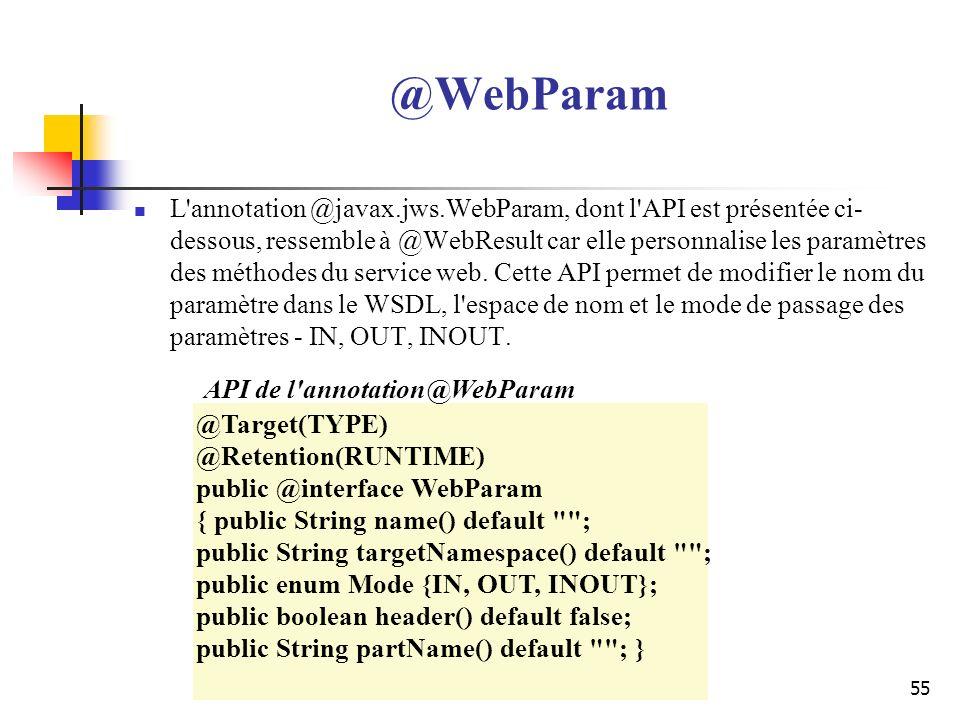 55 @WebParam L'annotation @javax.jws.WebParam, dont l'API est présentée ci- dessous, ressemble à @WebResult car elle personnalise les paramètres des m
