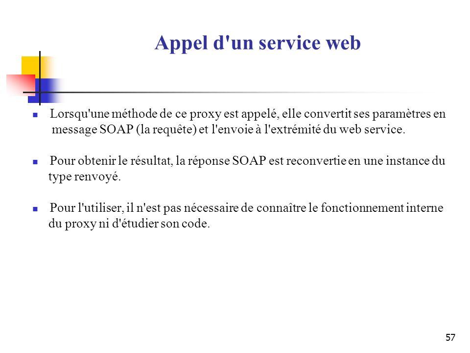 57 Appel d'un service web Lorsqu'une méthode de ce proxy est appelé, elle convertit ses paramètres en message SOAP (la requête) et l'envoie à l'extrém