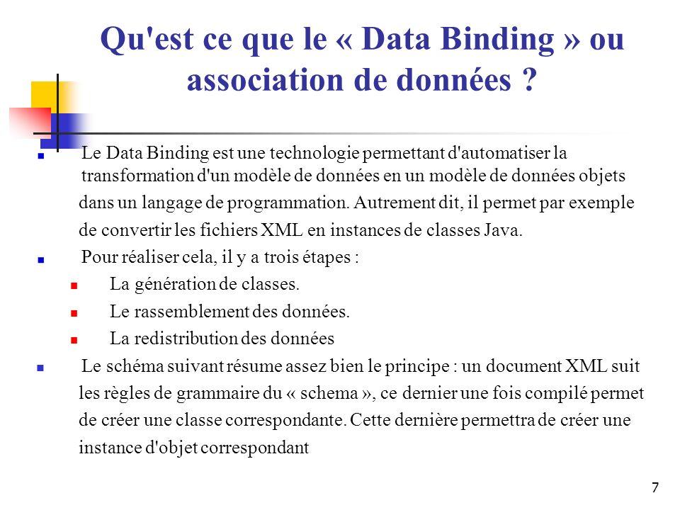 7 Qu'est ce que le « Data Binding » ou association de données ? Le Data Binding est une technologie permettant d'automatiser la transformation d'un mo