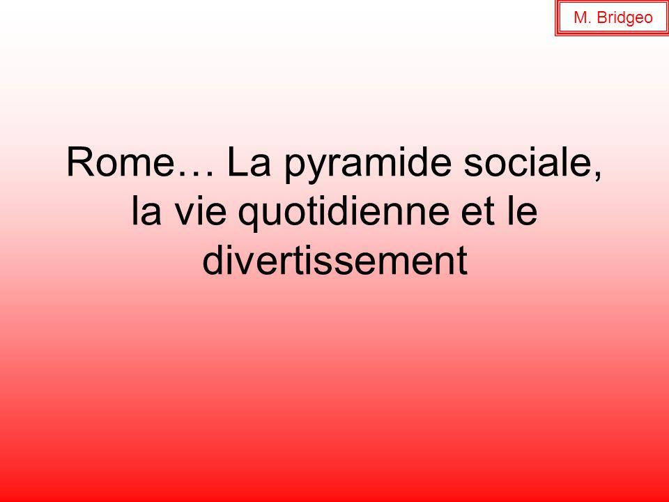 Rome… La pyramide sociale, la vie quotidienne et le divertissement M. Bridgeo