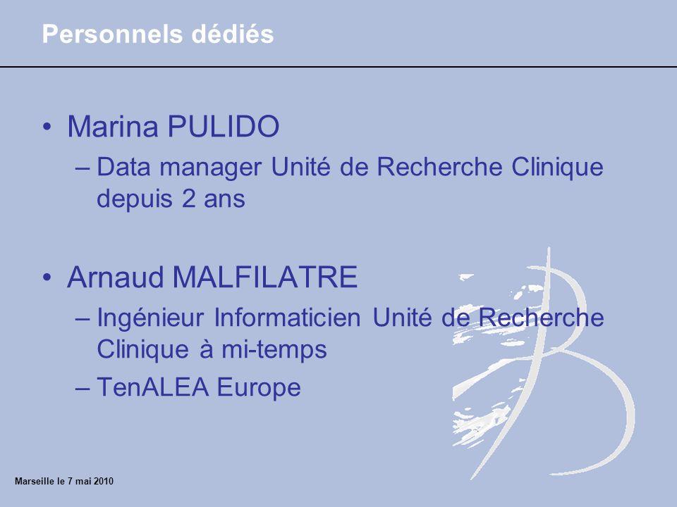 Personnels dédiés Marina PULIDO –Data manager Unité de Recherche Clinique depuis 2 ans Arnaud MALFILATRE –Ingénieur Informaticien Unité de Recherche Clinique à mi-temps –TenALEA Europe
