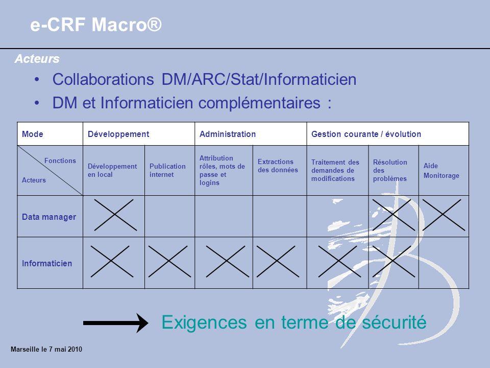 Marseille le 7 mai 2010 e-CRF Macro® Acteurs Collaborations DM/ARC/Stat/Informaticien DM et Informaticien complémentaires : ModeDéveloppementAdministr